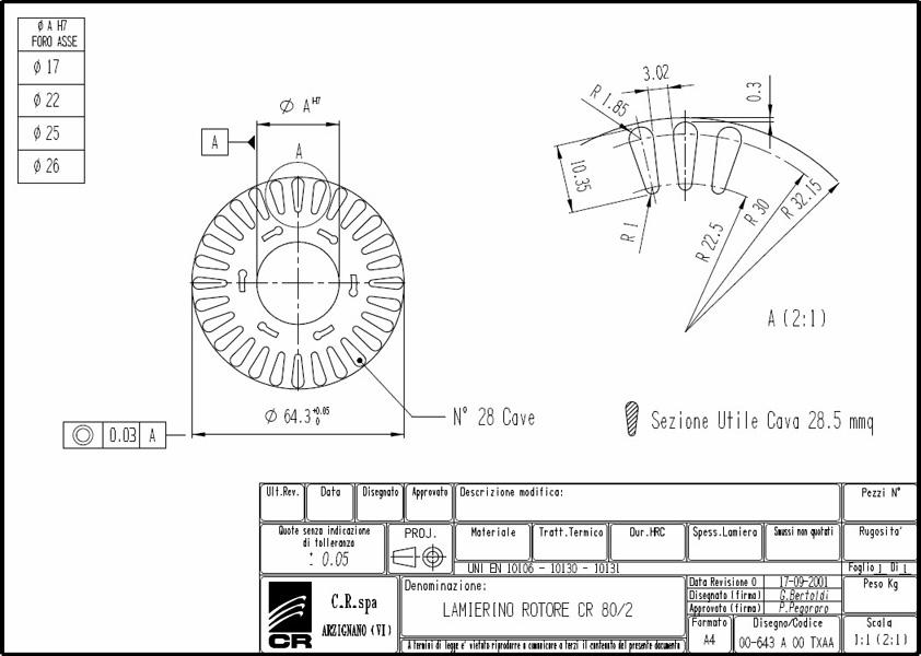 Lamierino Rotore CR 125x65 TXAA C.R. Spa