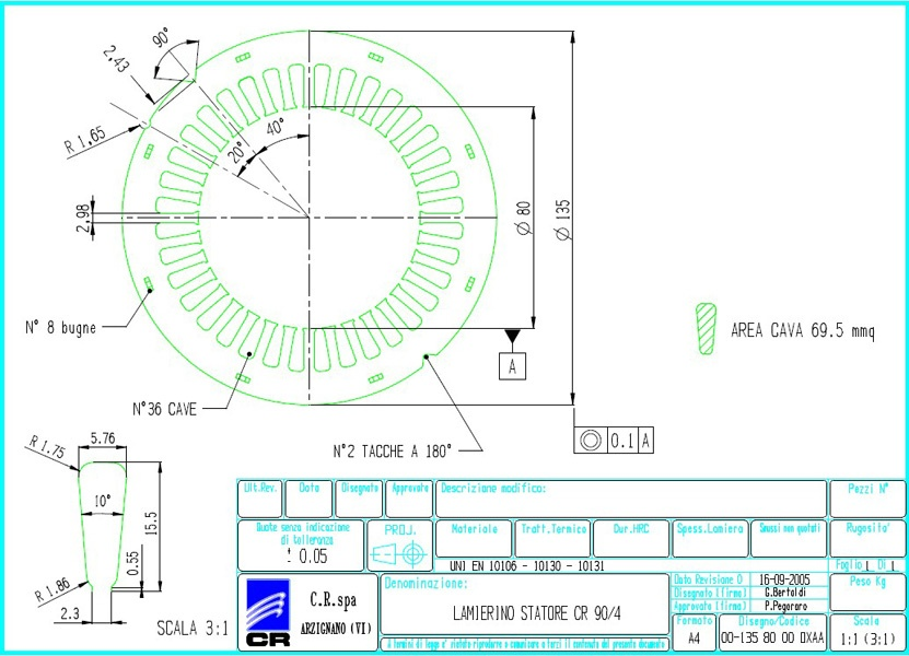 Lamierino Statore CR 135x80 OXAA C.R. Spa
