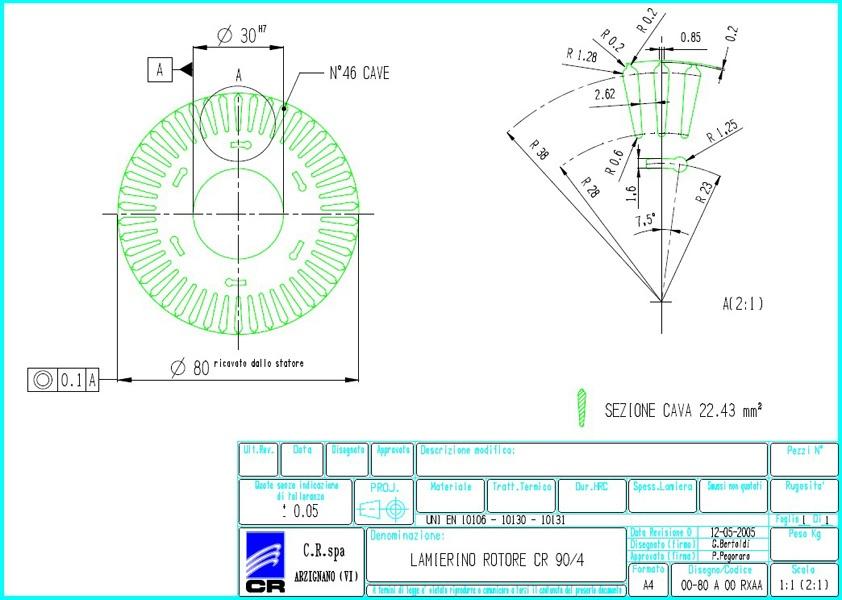 Rotoren-Bleche CR 135x80 RXAA C.R. Spa
