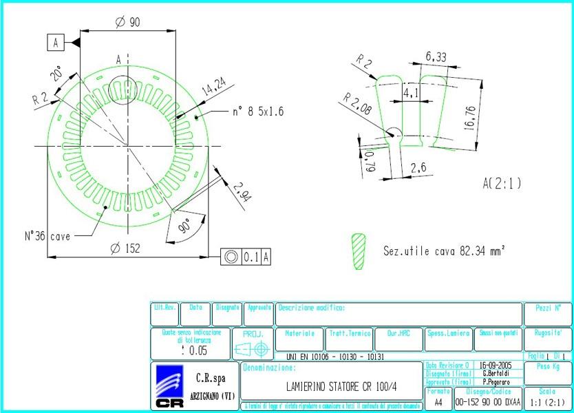 Lamierino Statore CR 152x90 OXAA C.R. Spa