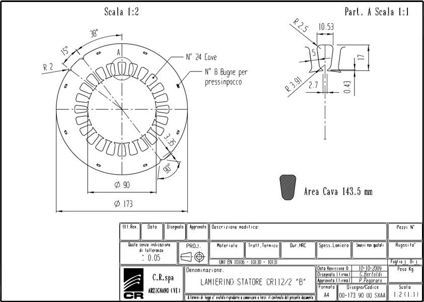 Statoren-Bleche CR 173x90 SXAA C.R. Spa