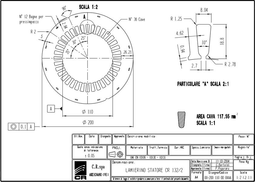 Laminations Stators CR 200x110 OXAA C.R. Spa