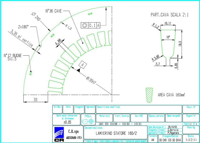 Statoren-Bleche CR 240x135 OXAA C.R. Spa