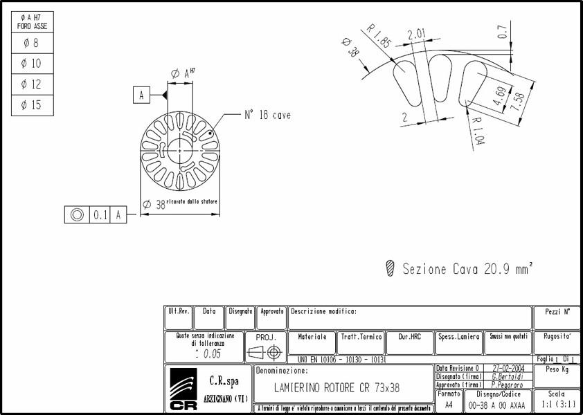 Laminations Rotors CR 73x38 AXAA C.R. Spa