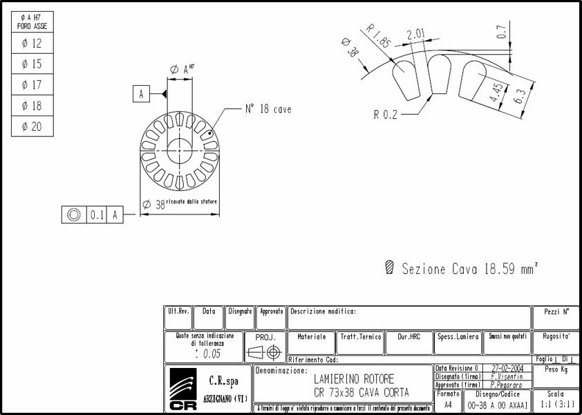 Rotoren-Bleche CR 73x38 AXAA1 C.R. Spa