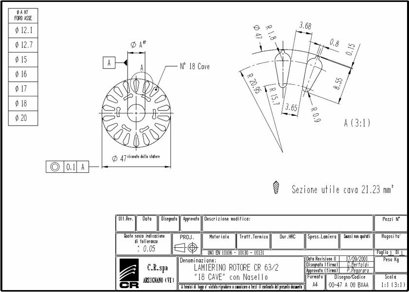 Lamierino Rotore CR 90x47 BXAA C.R. Spa